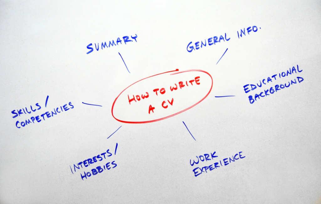 Jak napisać CV bez doświadczenia?